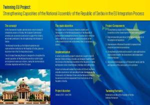 National Assembly Twinning Project Leaflet 2013